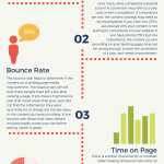 5 Metrics for Content Marketing Reporting
