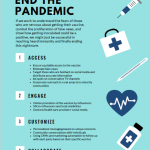How an Omnichannel Brand Strategy Would Finally End the Pandemic in the U.S.