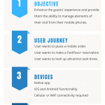 Enhancing Your Disney Experience with a Mobile App