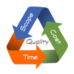 Managing the Triple Constraint Every Day