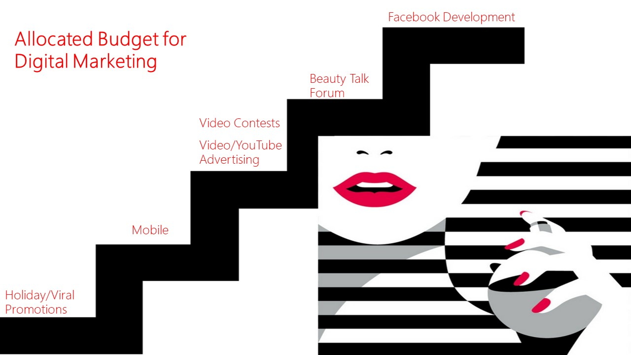 sephora direct  investing in social media  video and mobile