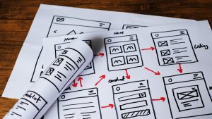 Website Design Wireframe Examples Of Web And Mobile Wireframe Sketches Printable.