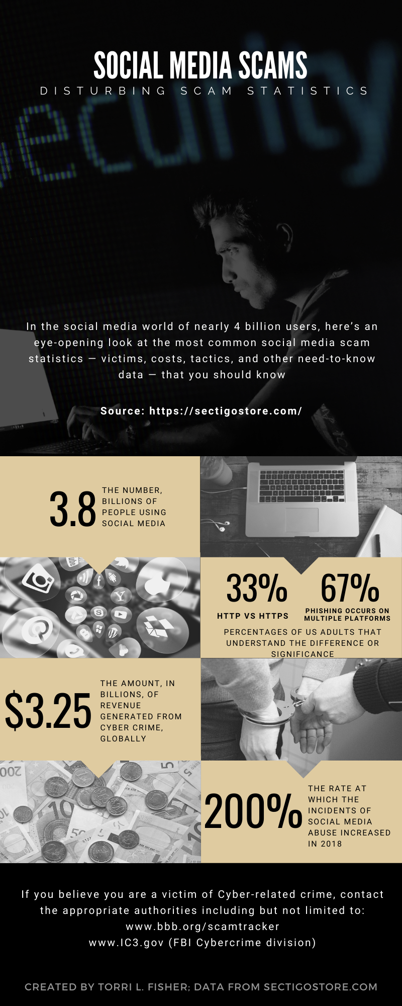 Startling CyberCrime Statistics as of 2018 Infographic