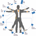 Group logo of Wearables: A Sustainable Future or Passing Fad?